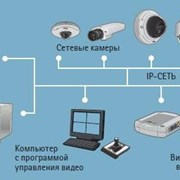 Системы сигнализации фотография