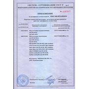 Приложение к сертификату для моторных масел ENEOS лист 1
