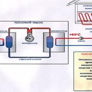 Ремонт и монтаж холодильного оборудования Cooler фото