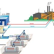 Автономное и резервное газоснабжение промышленных предприятий фото