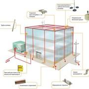 Выполнение проектных работ, снабжение оборудованием, монтаж систем внутренней и внешней молние- и грозозащиты. фото