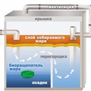 Сепараторы жира (жироуловитель) фото