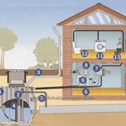 Проектирование и монтаж систем водоотведения с последующим накоплением, и регенерацией фото