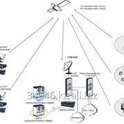 Услуга сеть операторов связи фото