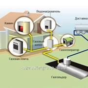 Проведения газа на участок фото