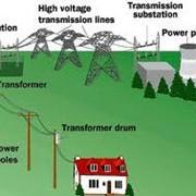 Оснащение систем гарантированного энергоснабжения фото