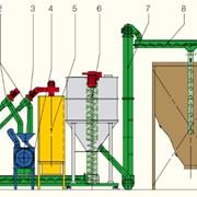 Строительство комбикормового завода фото