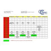 График групповых программ TARGET FITNESS фото