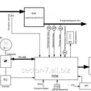 Автоматизация водоснабжения фото