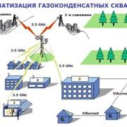 Автоматизация газоконденсатных скважин фото