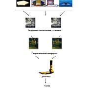 Минизаводы для производства кирпича фото