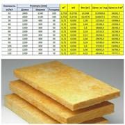 Минеральные плиты теплоизоляц. плот. от 30 до 120 фото