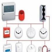 Монтаж систем дымоудаления фото