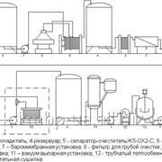 Линия по производству сухой деминерализованной сыворотки фото
