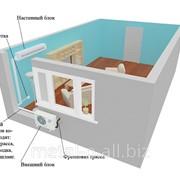 Стандартный монтаж сплит-системы настенного типа 4,5 - 5,3 кВт фото