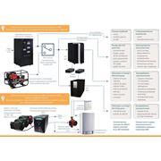 Sistem electric de rezerva pentru oficii фото