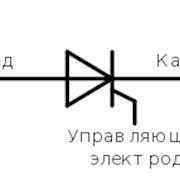 Тиристоры фото