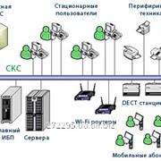 Структурированные кабельные системы, электрические сети фото