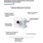 Канализационная насосная установка Grundfos SOLOLIFT+ фото