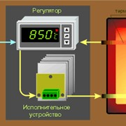 Терморегуляторы ПОЛИКОН 111/П фото