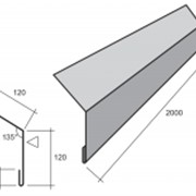 Защита карниза ЗК 2 0,45мм матполиэстер фото
