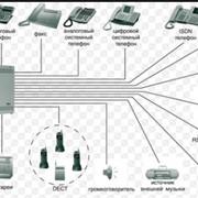 Испытания оборудования радиосвязи : УПАТС фото