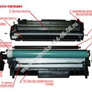 Заправка и восстановление картриджей, заправка картриджа HP 12A фото