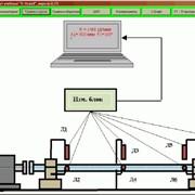 Системы мониторинга вибрации фото