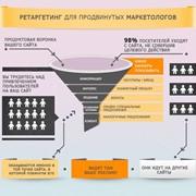 Настройка контекста в Яндекс. Директ и Google Adwords, ремаркетинг, ретаргетинг фото