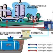Автономное газоснабжение сжиженным газом пропан-бутаном фото