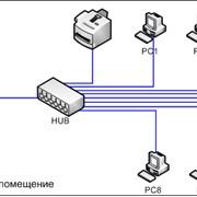 Проектирование и монтаж кабельных систем СКС фото
