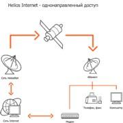 Односторонний спутниковый доступ фото