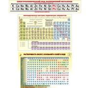 Таблица  химических элементов и по белорусски фото