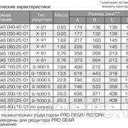 КШ.Ф.П.Р.GAS.125.16-01 Ду125 Ру16 Кран шаровой АЛСО газ фото