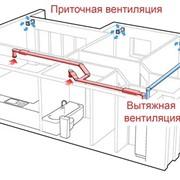 Установка, разводка приточно-вытяжной вентиляции в Казахстане фото