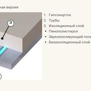 Инфракрасные панели EUKLIMA фото