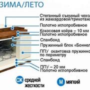 Матраc Стандарт зима-лето С-02 фото