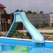 Горки для бассейнов и аквапарков фото