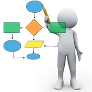 Постановка процессного управления: исследование, оптимизация бизнес-процессов фото