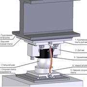 Комплект електроніки для збірки  автомобільних ваг фото