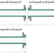 Футерованные трубы фото