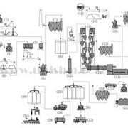 Линия по производству бетона фото