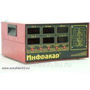 Автомобильный 4-х компонентный газоанализатор Инфракар М-2.01 фото