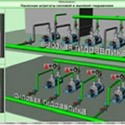 Автоматика насосной станции фото