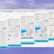 Программное обеспечение для систем управления фото