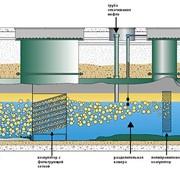 Очистка нефтесодержащих стоков фото