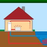 Оборудование для систем энергосбережения, Тепловой насос - Вода (озеро) фото