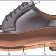 Пошив модельной обуви по каталогу фото