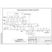 Проекты индивидуальных тепловых пунктов (расстановка оборудования), а так же тепловые узлы. фото