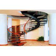 Лестницы в доме фото